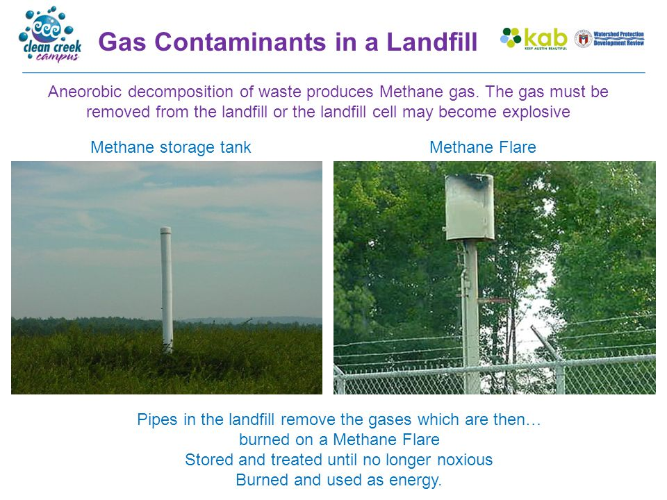 Methane storage tank Methane Flare Gas Contaminants in a Landfill Aneorobic decomposition of waste produces Methane gas.