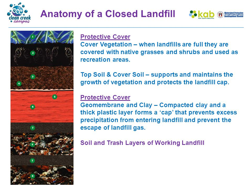 Anatomy of a Closed Landfill Protective Cover Cover Vegetation – when landfills are full they are covered with native grasses and shrubs and used as r