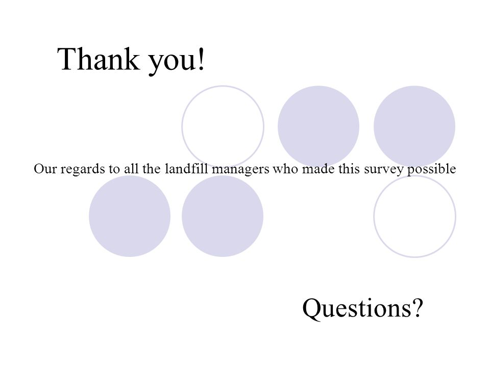 Thank you! Questions? Our regards to all the landfill managers who made this survey possible