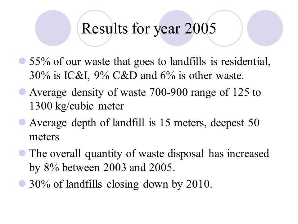 Results for year 2005 55% of our waste that goes to landfills is residential, 30% is IC&I, 9% C&D and 6% is other waste.