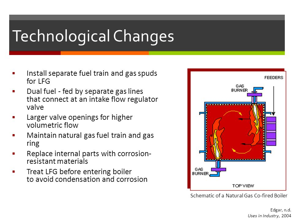 Technological Changes  Install separate fuel train and gas spuds for LFG  Dual fuel - fed by separate gas lines that connect at an intake flow regulator valve  Larger valve openings for higher volumetric flow  Maintain natural gas fuel train and gas ring  Replace internal parts with corrosion- resistant materials  Treat LFG before entering boiler to avoid condensation and corrosion Edgar, n.d.