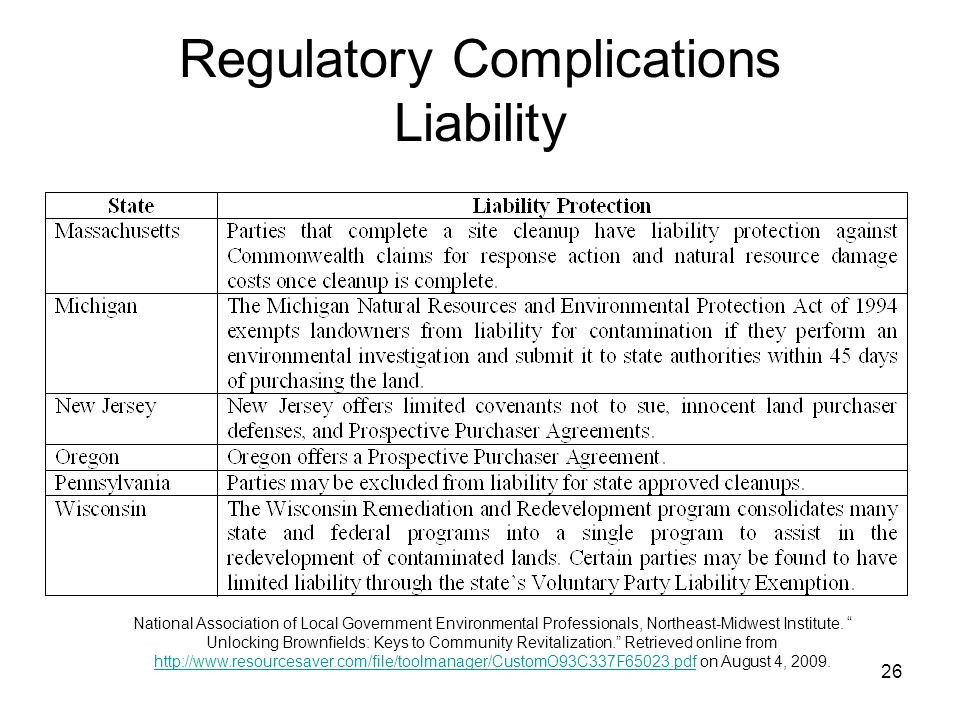 25 Regulatory Complications Liability CERCLA Brownfields Law EPA tools State liability protection