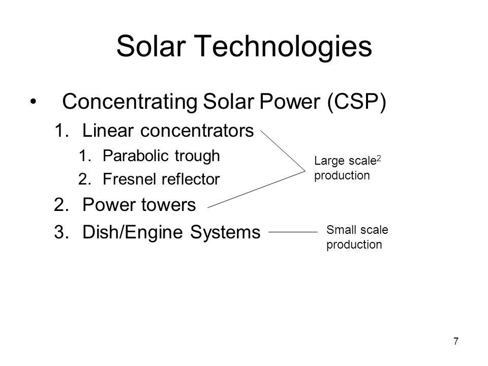 6 Solar Technologies Photovoltaic –Panels 1.Thin film/amorphous 2.Polycrystalline 3.Monocrystalline –Mounting structures 1.Fixed tilt 2.Single axis tr