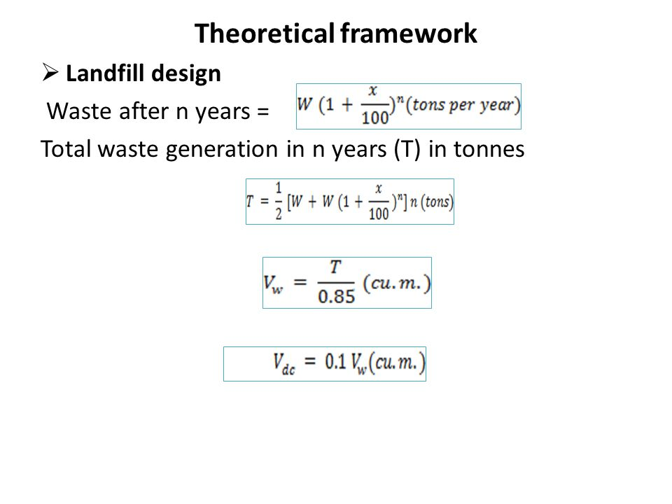 Theoretical framework  Landfill design Waste after n years = Total waste generation in n years (T) in tonnes