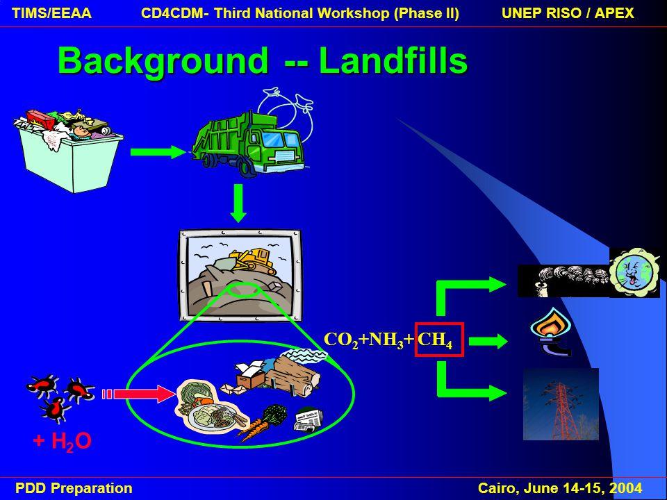 PDD Preparation Cairo, June 14-15, 2004 TIMS/EEAA CD4CDM- Third National Workshop (Phase II) UNEP RISO / APEXBaseline W 03 W 04 W 05 W 06