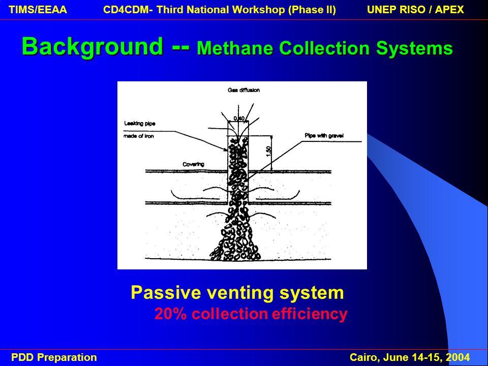 PDD Preparation Cairo, June 14-15, 2004 TIMS/EEAA CD4CDM- Third National Workshop (Phase II) UNEP RISO / APEX B.