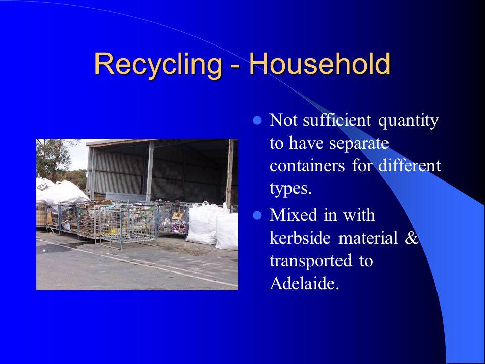 Recycling - Plastics