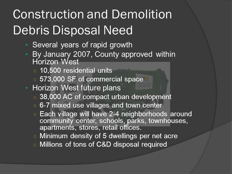 Map of Orange County Class III and C&D Landfills