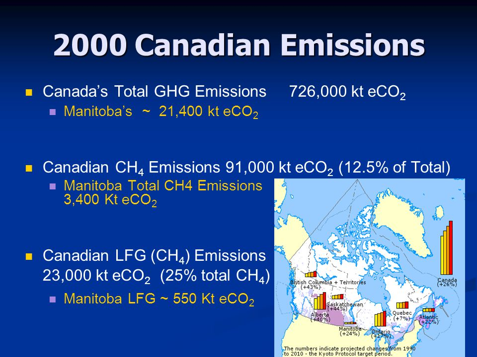 2000 Canadian Emissions Canada's Total GHG Emissions 726,000 kt eCO 2 Manitoba's ~ 21,400 kt eCO 2 Canadian CH 4 Emissions 91,000 kt eCO 2 (12.5% of T