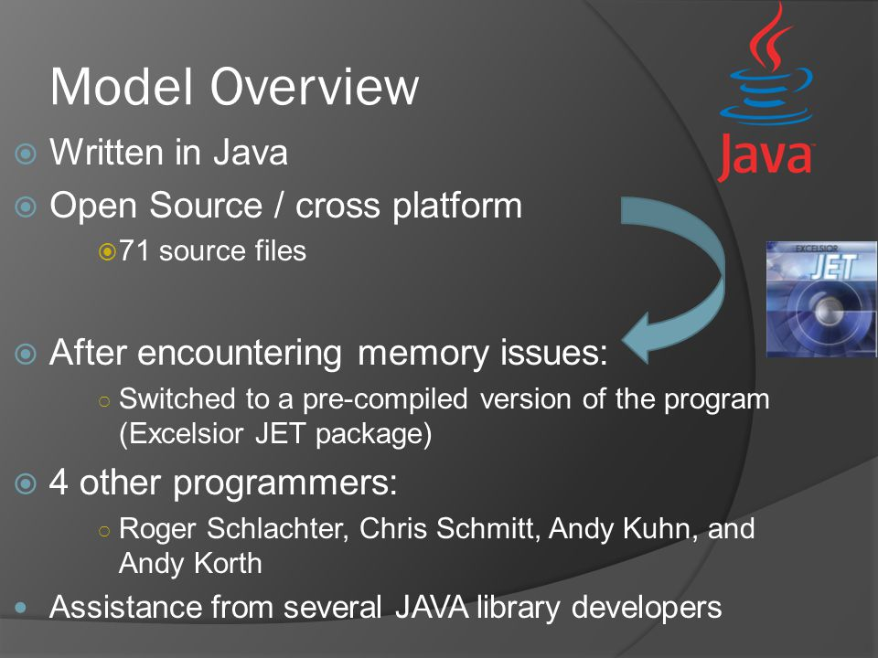 Model Overview  Written in Java  Open Source / cross platform  71 source files  After encountering memory issues: ○ Switched to a pre-compiled version of the program (Excelsior JET package)  4 other programmers: ○ Roger Schlachter, Chris Schmitt, Andy Kuhn, and Andy Korth Assistance from several JAVA library developers