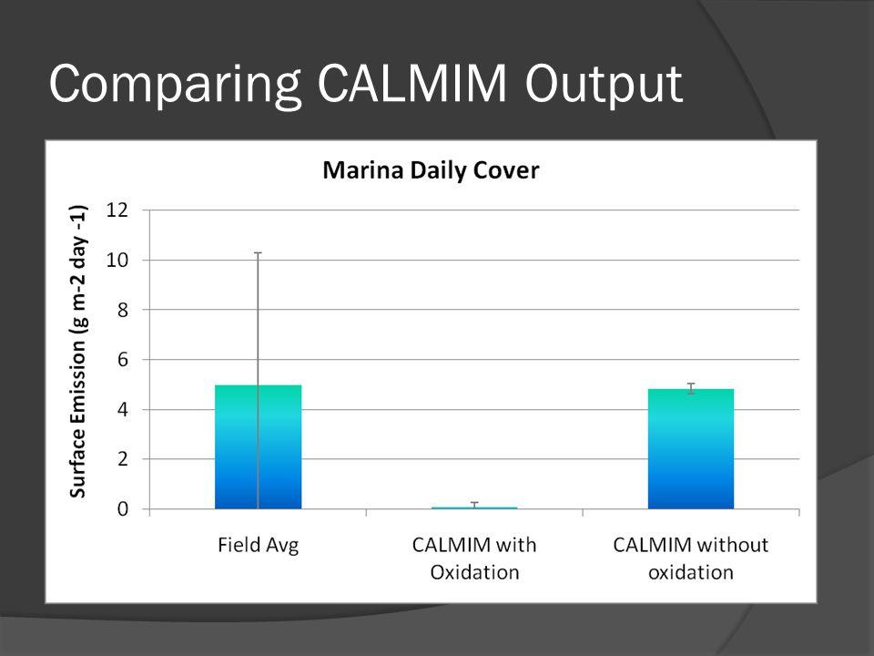 Comparing CALMIM Output