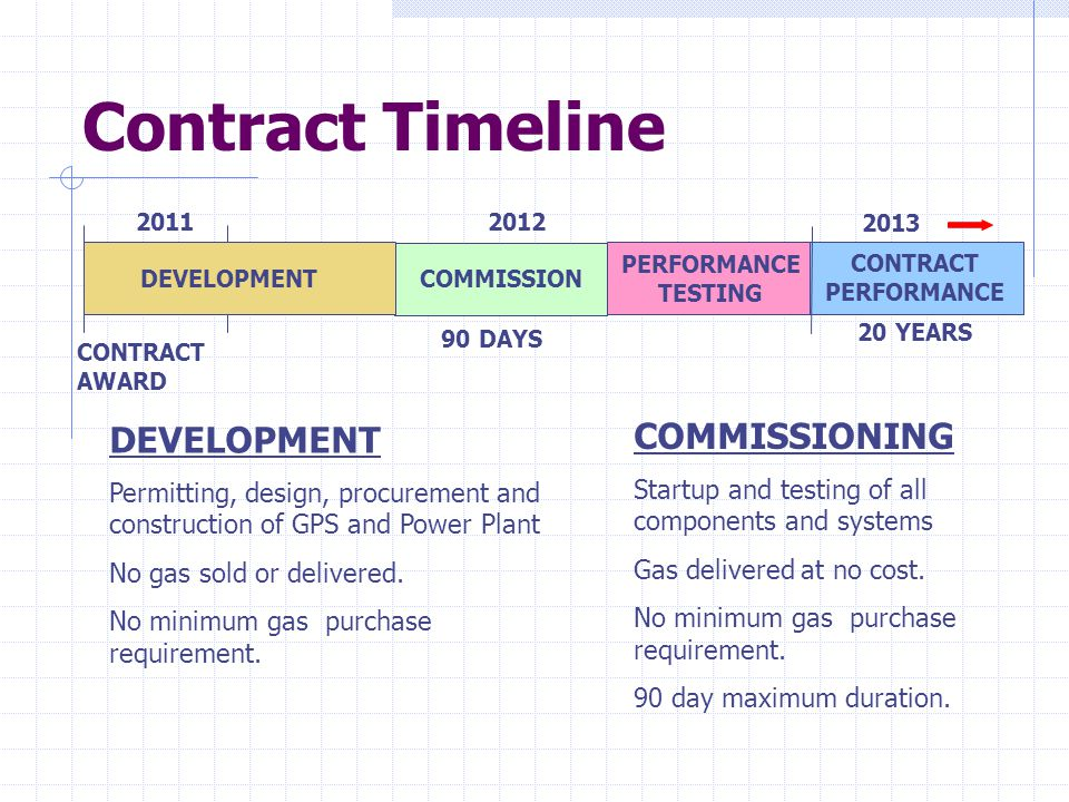Contract Timeline 20112012 2013 DEVELOPMENT CONTRACT PERFORMANCE PERFORMANCE TESTING COMMISSION CONTRACT AWARD 20 YEARS 90 DAYS DEVELOPMENT Permitting