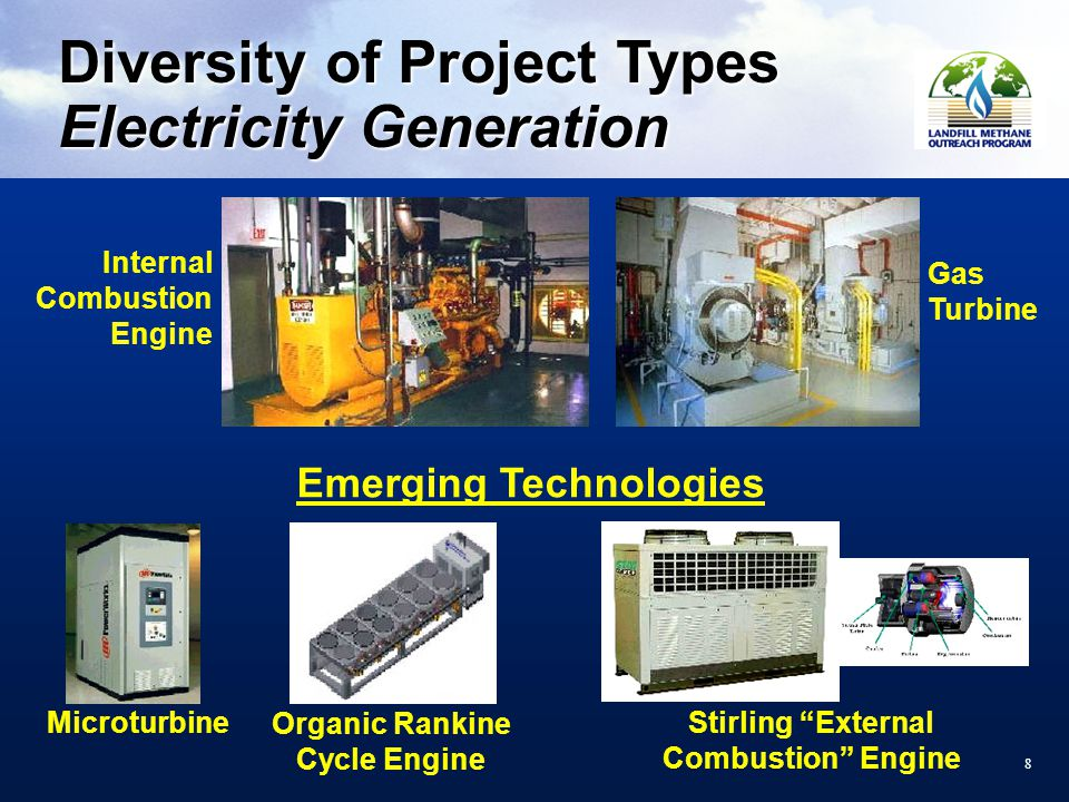 88 Diversity of Project Types Electricity Generation Emerging Technologies Microturbine Stirling External Combustion Engine Organic Rankine Cycle Engine Internal Combustion Engine Gas Turbine
