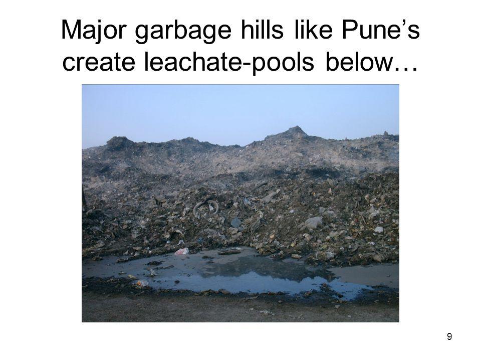 9 Major garbage hills like Pune's create leachate-pools below…