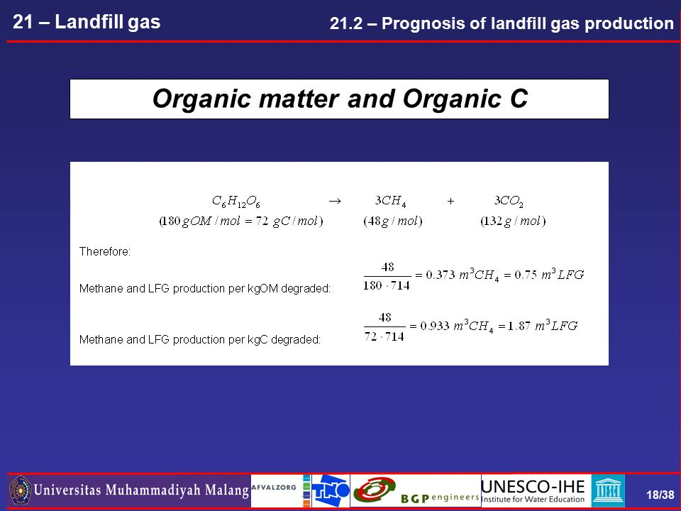 18/38 21 – Landfill gas Organic matter and Organic C 21.2 – Prognosis of landfill gas production