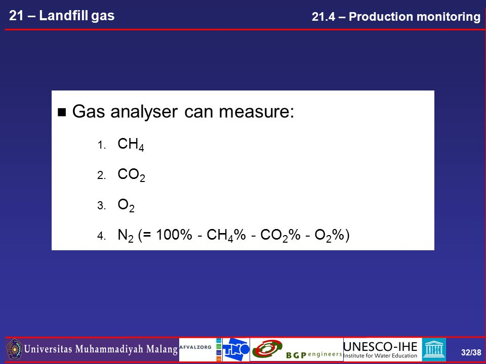 32/38 21 – Landfill gas n Gas analyser can measure: 1.