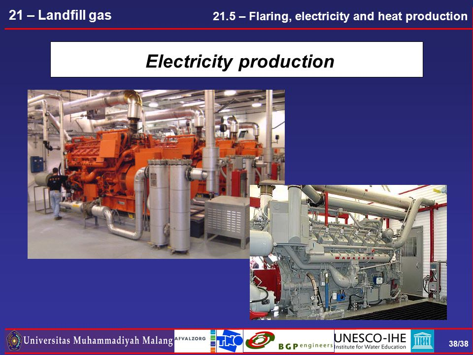 38/38 21 – Landfill gas Electricity production 21.5 – Flaring, electricity and heat production