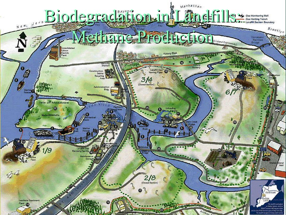 Biodegradation in Landfills: Methane Production 