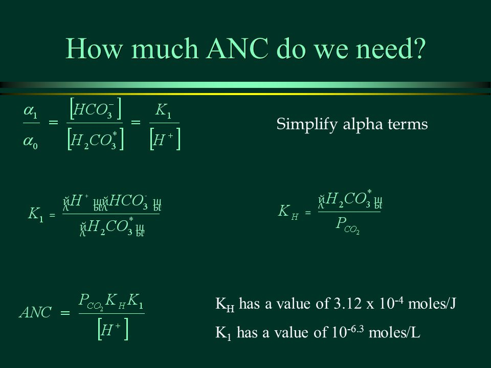 How much ANC do we need.