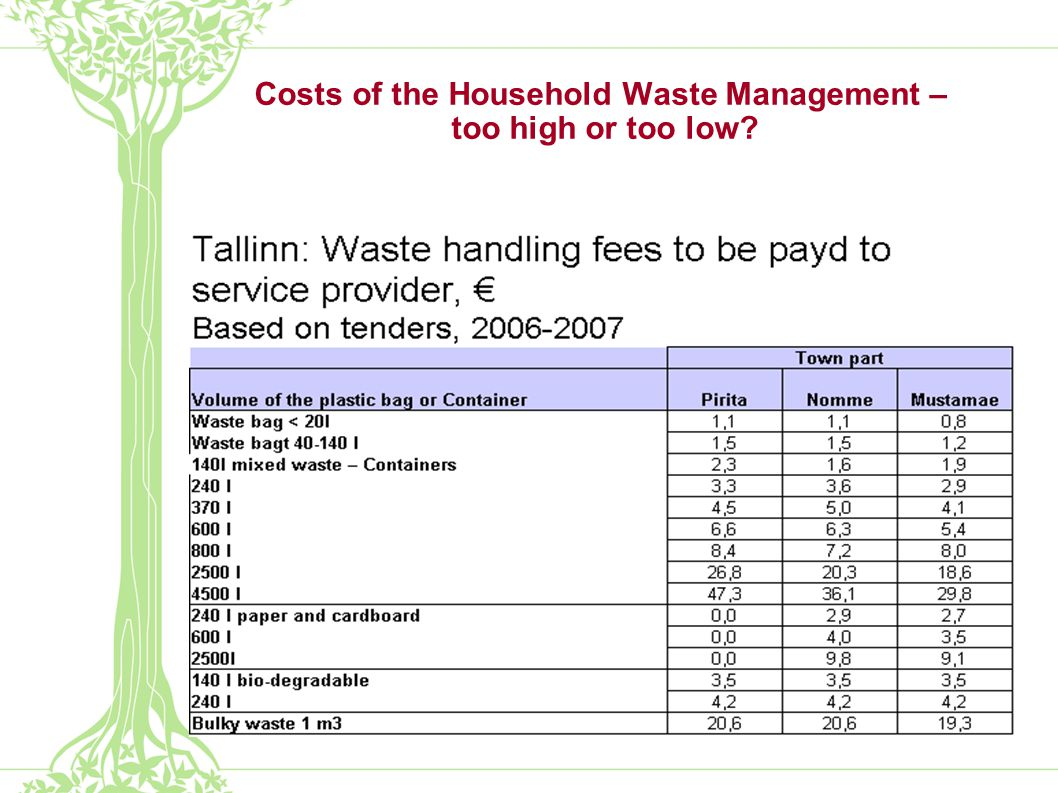 Costs of the Household Waste Management – too high or too low