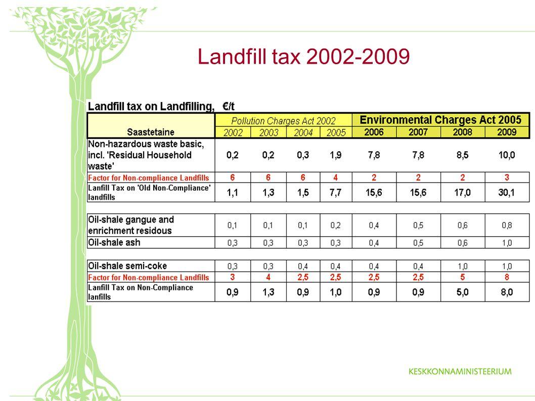 Landfill tax 2002-2009