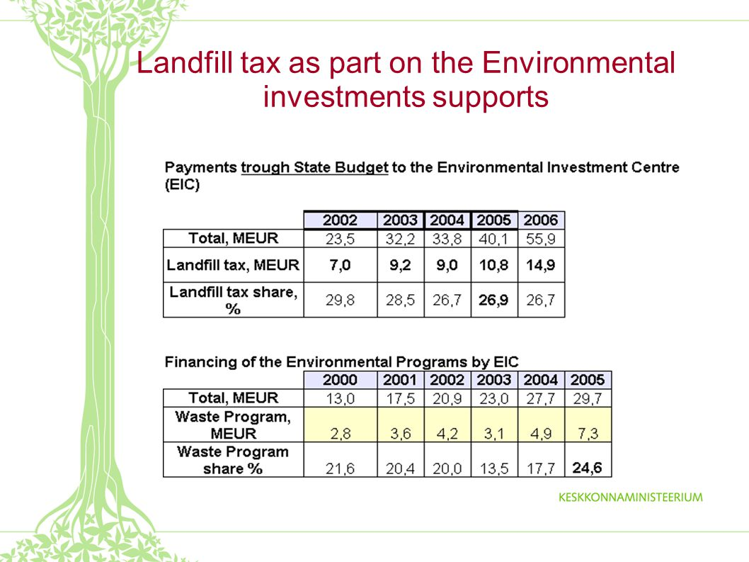 Landfill tax as part on the Environmental investments supports