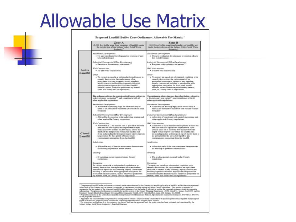 Allowable Use Matrix