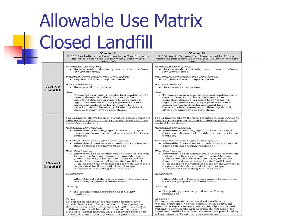 Allowable Use Matrix Closed Landfill