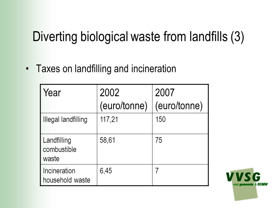Diverting biological waste from landfills (3) Taxes on landfilling and incineration Year2002 (euro/tonne) 2007 (euro/tonne) Illegal landfilling117,21150 Landfilling combustible waste 58,6175 Incineration household waste 6,457