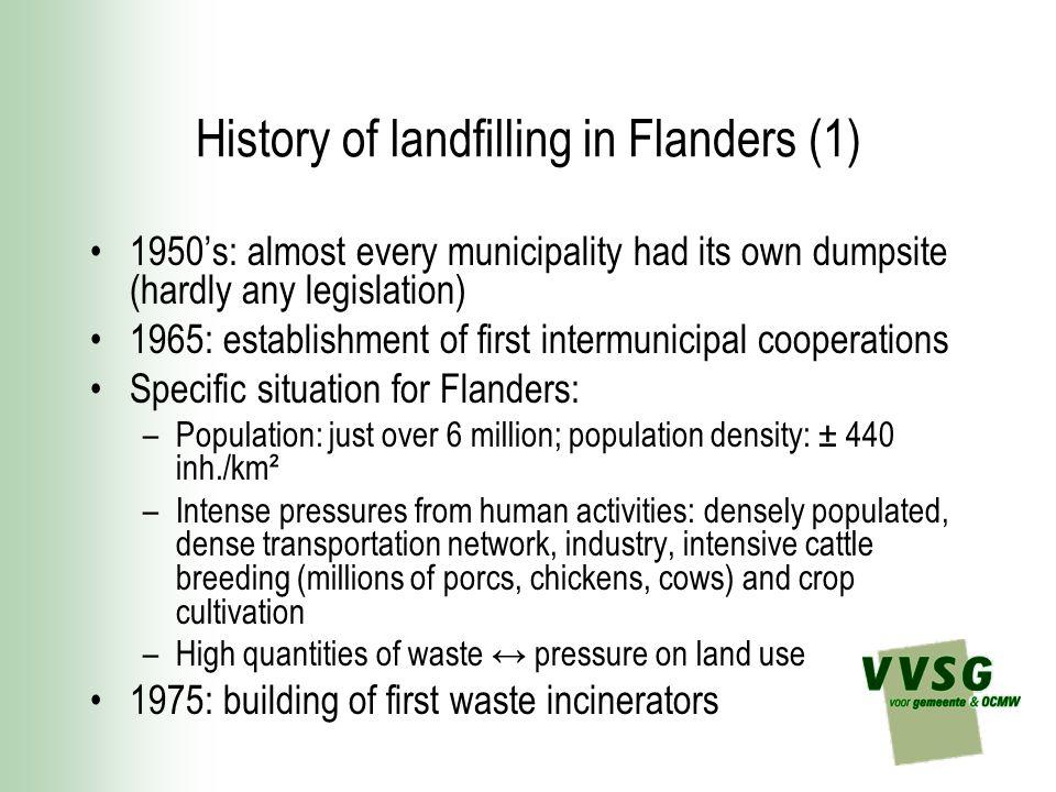 History of landfilling in Flanders (2) Waste incinerators Operational compliant landfills cat.