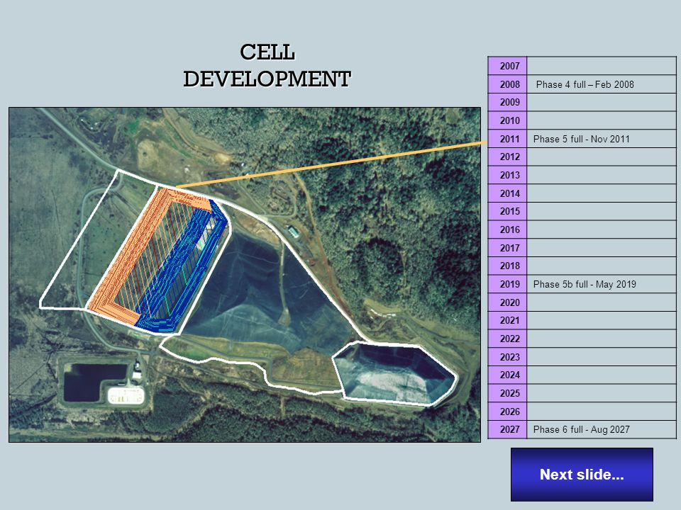 CELL DEVELOPMENT 2007 2008 Phase 4 full – Feb 2008 2009 2010 2011Phase 5 full - Nov 2011 2012 2013 2014 2015 2016 2017 2018 2019Phase 5b full - May 20