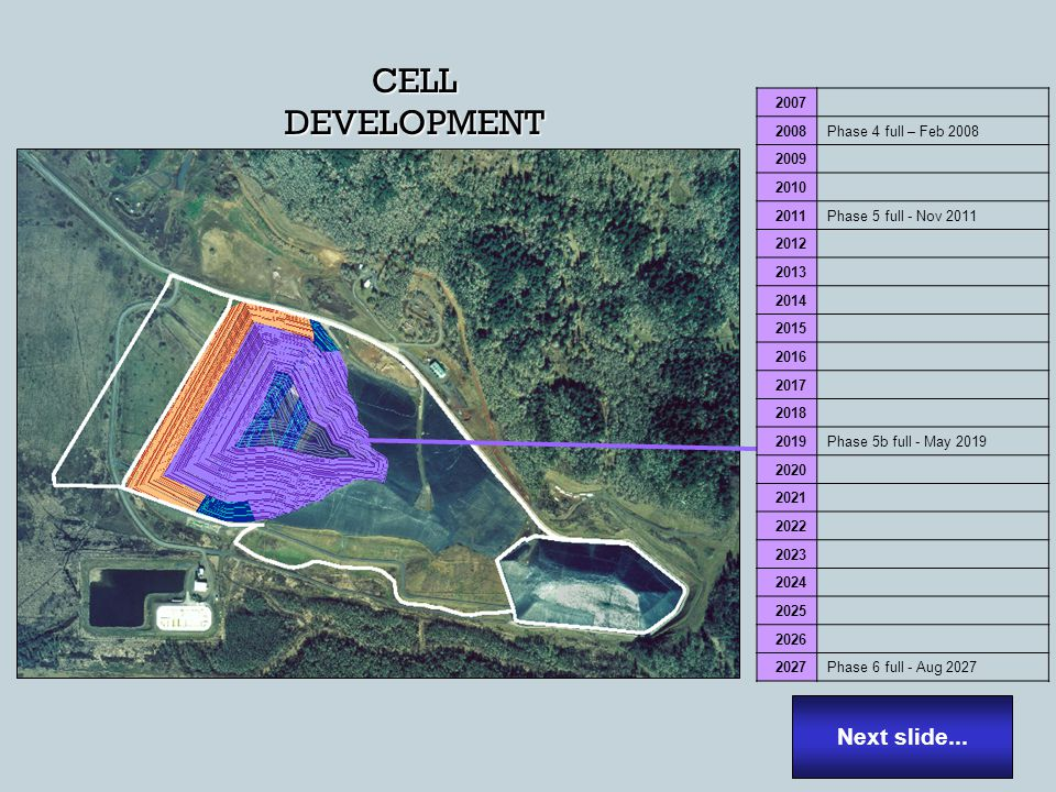 CELL DEVELOPMENT 2007 2008Phase 4 full – Feb 2008 2009 2010 2011Phase 5 full - Nov 2011 2012 2013 2014 2015 2016 2017 2018 2019Phase 5b full - May 2019 2020 2021 2022 2023 2024 2025 2026 2027Phase 6 full - Aug 2027 Next slide...
