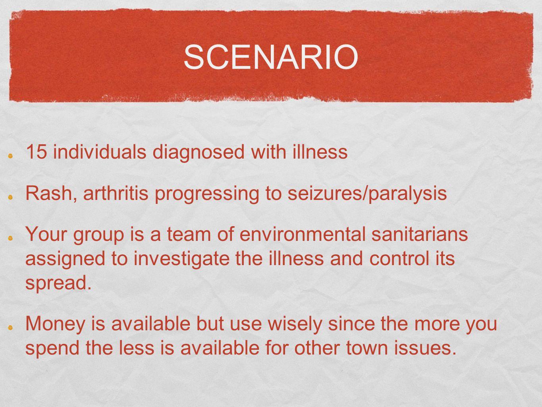 SCENARIO 15 individuals diagnosed with illness Rash, arthritis progressing to seizures/paralysis Your group is a team of environmental sanitarians ass