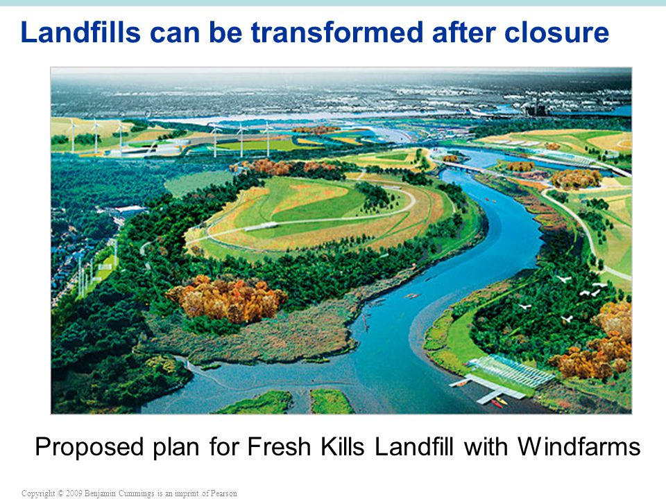 Copyright © 2009 Benjamin Cummings is an imprint of Pearson Landfills can be transformed after closure Proposed plan for Fresh Kills Landfill with Windfarms