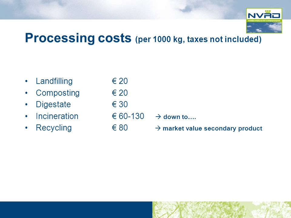 Processing costs (per 1000 kg, taxes not included) Landfilling€ 20 Composting€ 20 Digestate€ 30 Incineration€ 60-130  down to….