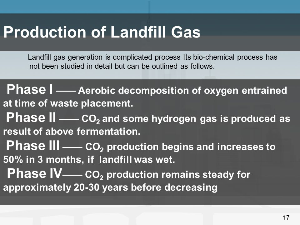17 Phase I —— Aerobic decomposition of oxygen entrained at time of waste placement. Phase II —— CO 2 and some hydrogen gas is produced as result of ab
