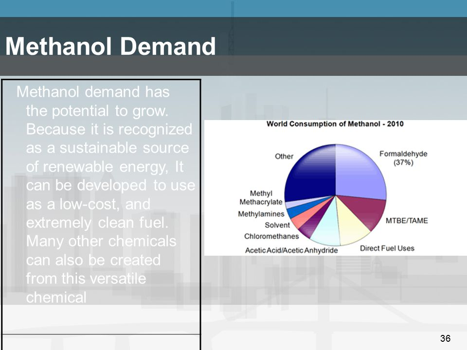 36 Methanol demand has the potential to grow. Because it is recognized as a sustainable source of renewable energy, It can be developed to use as a lo