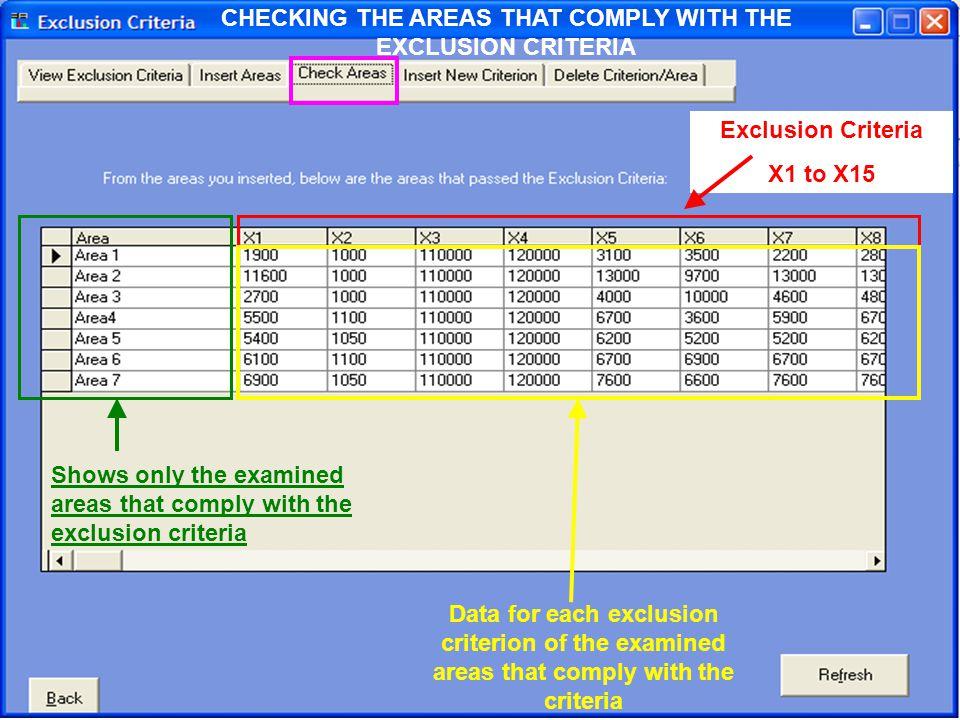 Setting the criterion ID e.g.X16, X17… X20 etc Setting the criterion Name e.g.