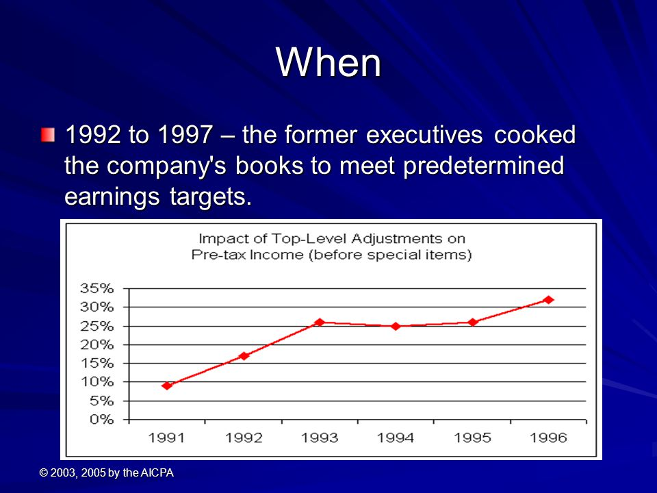 © 2003, 2005 by the AICPA When 1992 to 1997 – the former executives cooked the company's books to meet predetermined earnings targets.