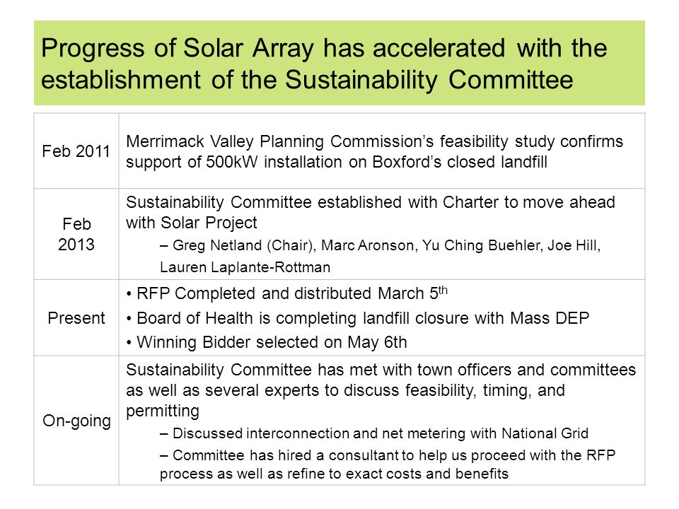 Progress of Solar Array has accelerated with the establishment of the Sustainability Committee Feb 2011 Merrimack Valley Planning Commission's feasibility study confirms support of 500kW installation on Boxford's closed landfill Feb 2013 Sustainability Committee established with Charter to move ahead with Solar Project – Greg Netland (Chair), Marc Aronson, Yu Ching Buehler, Joe Hill, Lauren Laplante-Rottman Present RFP Completed and distributed March 5 th Board of Health is completing landfill closure with Mass DEP Winning Bidder selected on May 6th On-going Sustainability Committee has met with town officers and committees as well as several experts to discuss feasibility, timing, and permitting – Discussed interconnection and net metering with National Grid – Committee has hired a consultant to help us proceed with the RFP process as well as refine to exact costs and benefits
