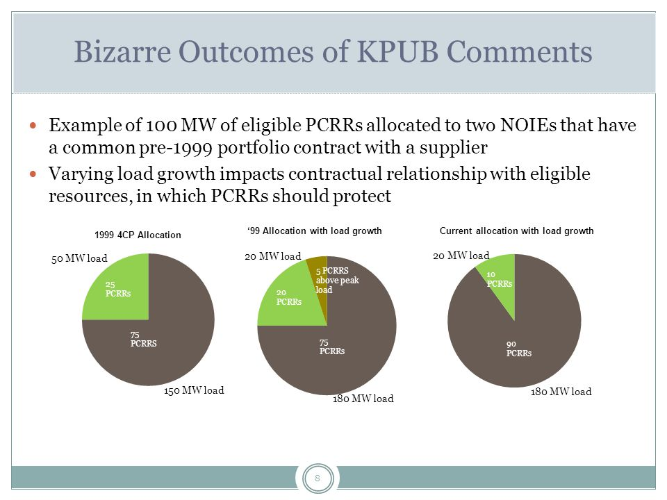 8 Bizarre Outcomes of KPUB Comments Example of 100 MW of eligible PCRRs allocated to two NOIEs that have a common pre-1999 portfolio contract with a supplier Varying load growth impacts contractual relationship with eligible resources, in which PCRRs should protect 1999 4CP Allocation '99 Allocation with load growthCurrent allocation with load growth
