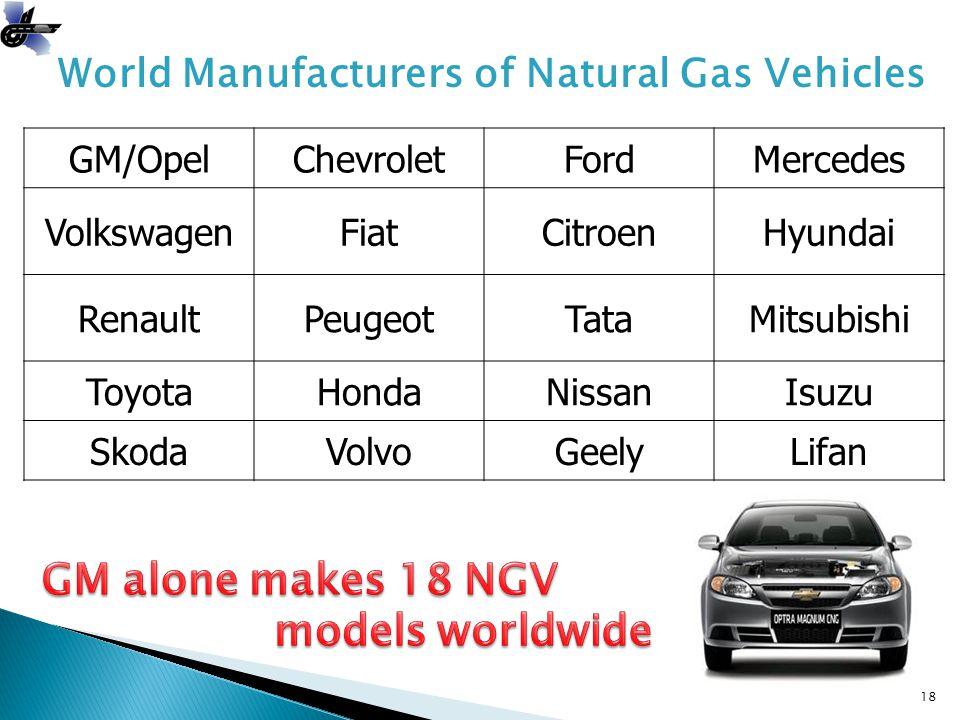 18 GM/OpelChevroletFordMercedes VolkswagenFiatCitroenHyundai RenaultPeugeotTataMitsubishi ToyotaHondaNissanIsuzu SkodaVolvoGeelyLifan