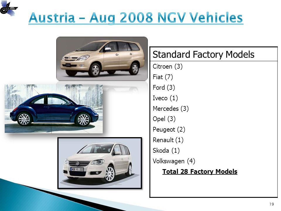 19 Standard Factory Models Citroen (3) Fiat (7) Ford (3) Iveco (1) Mercedes (3) Opel (3) Peugeot (2) Renault (1) Skoda (1) Volkswagen (4) Total 28 Factory Models