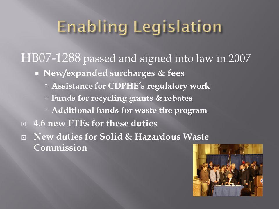  Requires Annual Report to Legislature on waste diversion, economic impact, etc.