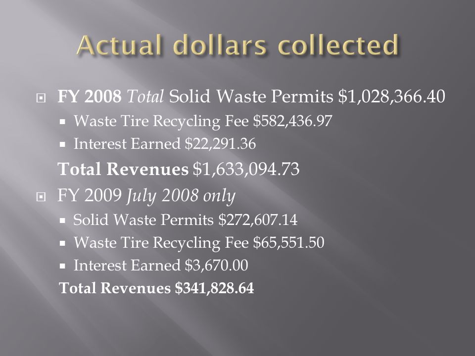 FY 2008 Total Solid Waste Permits $1,028,366.40  Waste Tire Recycling Fee $582,436.97  Interest Earned $22,291.36 Total Revenues $1,633,094.73  FY 2009 July 2008 only  Solid Waste Permits $272,607.14  Waste Tire Recycling Fee $65,551.50  Interest Earned $3,670.00 Total Revenues $341,828.64