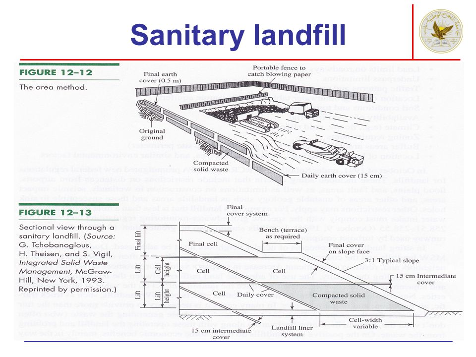 Leachate treatment –New landfill high concentration of Ammonia, organic chemical –Old landfill high concentration of salts –Treatment options: 1) directly to WWTP – 2) pretreatment on site (flocculation- – sedimentation –filtration) – 3) treatment on site Activated sludge – and Reverse Osmosis (RO)