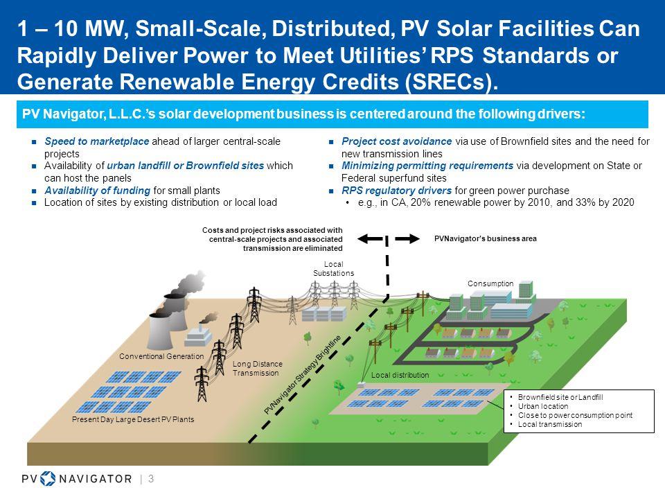 PVN's Solar Development Projects.