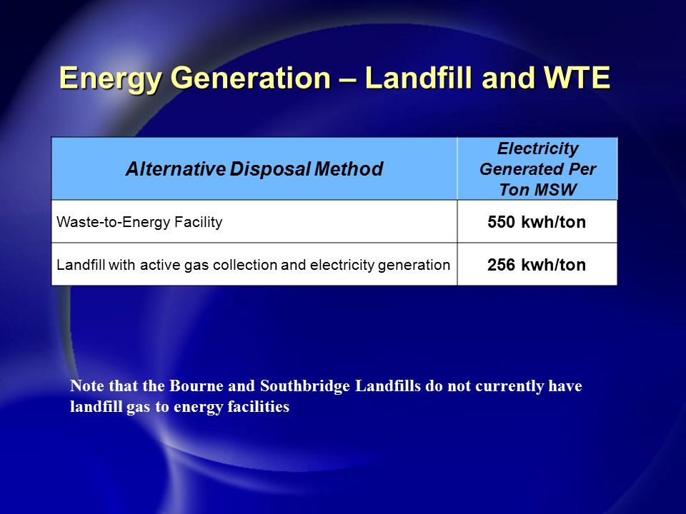 Energy Generation – Landfill and WTE Alternative Disposal Method Electricity Generated Per Ton MSW Waste-to-Energy Facility 550 kwh/ton Landfill with active gas collection and electricity generation 256 kwh/ton Note that the Bourne and Southbridge Landfills do not currently have landfill gas to energy facilities