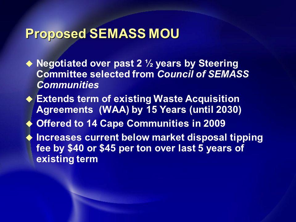 Impact of Proposed MOU on Near- Term Per Ton Disposal Costs Yea r Per Ton Dispsoal Tip Fee