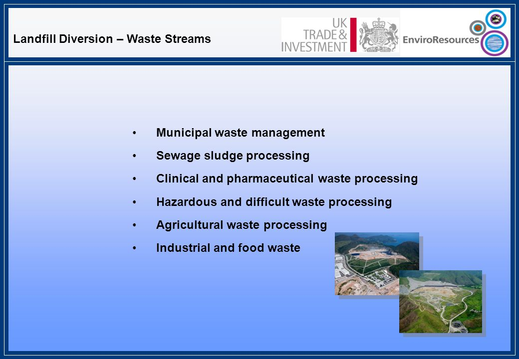 Municipal waste management Sewage sludge processing Clinical and pharmaceutical waste processing Hazardous and difficult waste processing Agricultural waste processing Industrial and food waste Landfill Diversion – Waste Streams